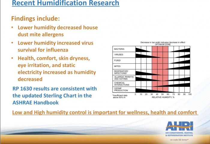Coronavirus, home inspection vancouver wa
